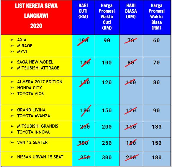 Kereta Sewa Langkawi Call 0135389383