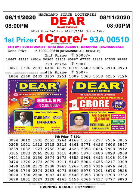 8pm Lottery Sambad, 08.11.2020, Sambad Lottery, Lottery Sambad Result 8 00 pm, Lottery Sambad Today Result 8 pm, Nagaland State Lottery Result 8 00 pm