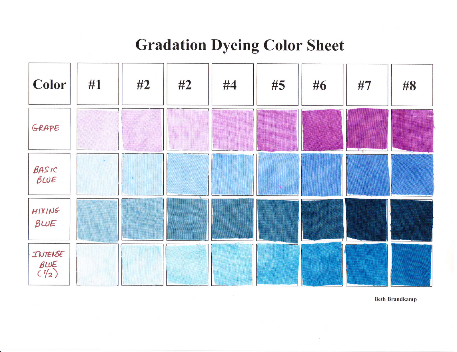 Beths blog the newly dyed fabrics part ii i have included two of the sheets that i made gradations of all my stock of colors so that you can see the different shades at the different strengths nvjuhfo Images