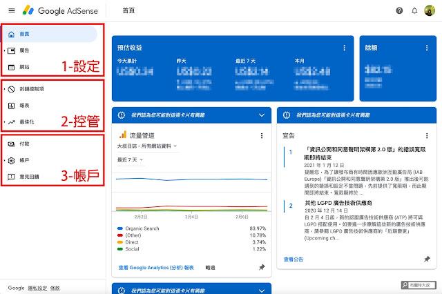 【網站經營】部落客別再癡癡等業配,趕緊用 Google AdSense 創造被動收入 - Google AdSense 主要區分為三個功能區塊:設定、控管、帳戶