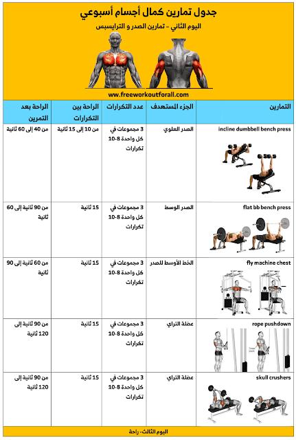 جدول تمارين كمال اجسام اسبوعي