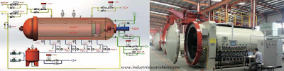 details of composite material industrial autoclave