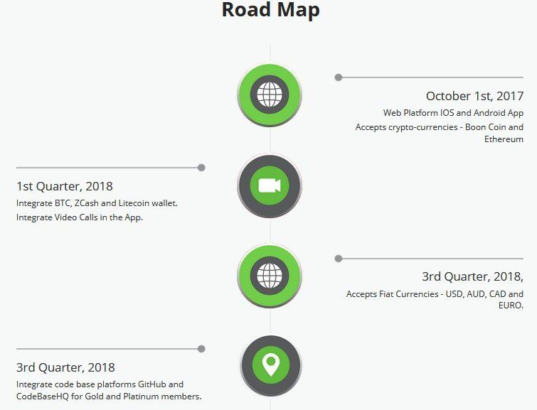 piattaforma di onde bitcointalk binomo bitcoin