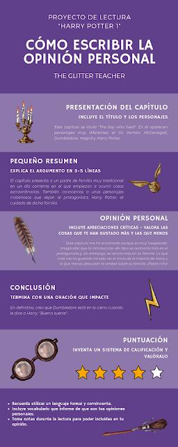 Instrucciones para escribir la opinión personal de los capítulos de Harry Potter 1