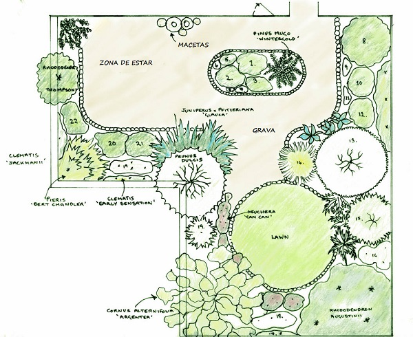 Dise ando el jard n guia de jardin for Planos de jardines