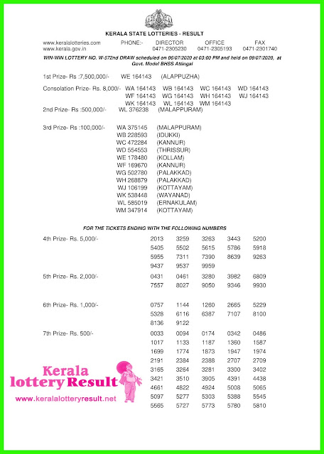 Kerala Lottery Result 06.07.20 Win Win W-572-