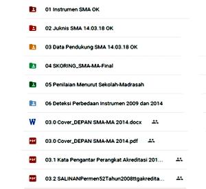 Download Perangkat Instrumen Akreditasi Sekolah SMA-MA