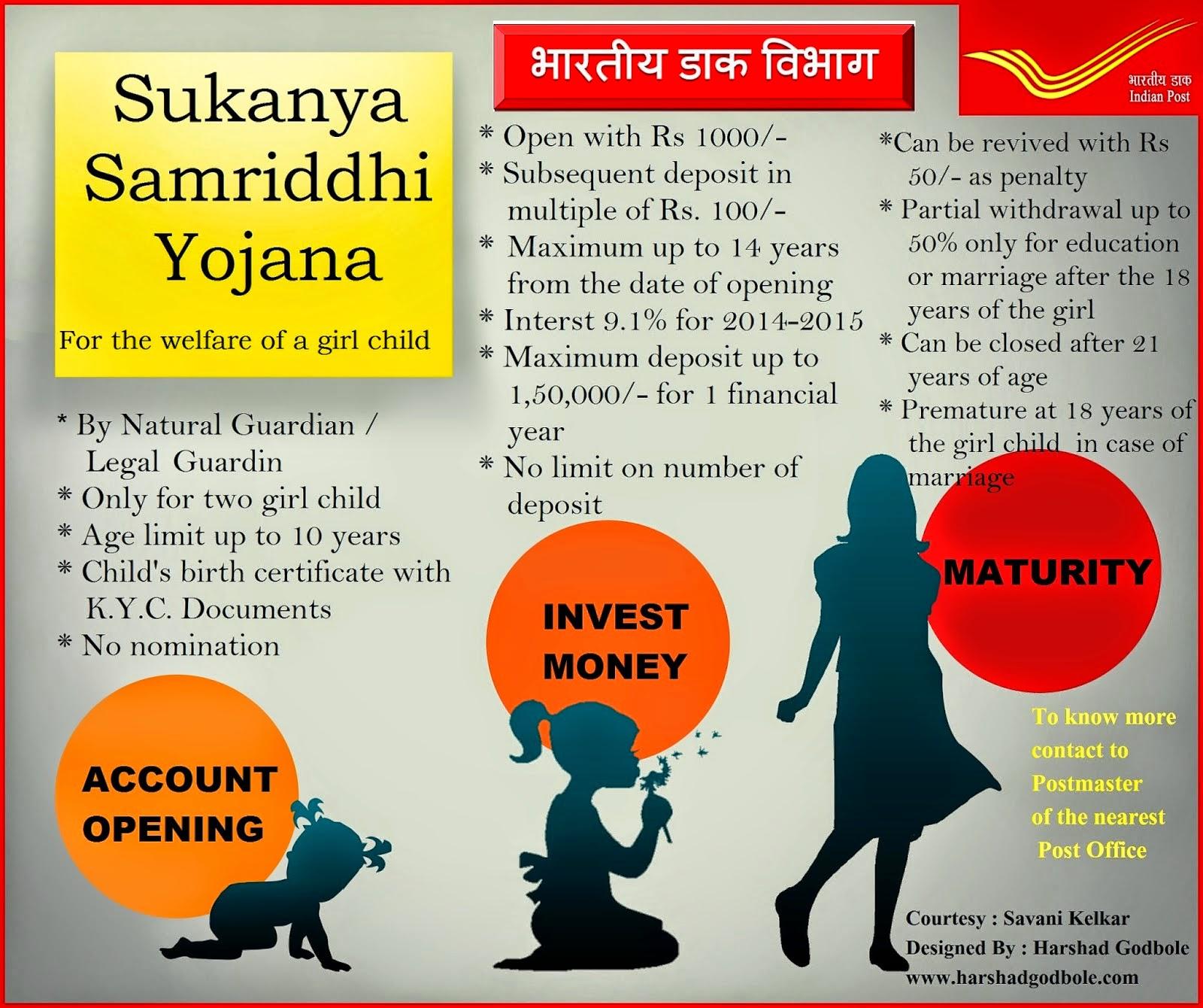 System Administrators, Indiapost.: Sukanya Samriddhi