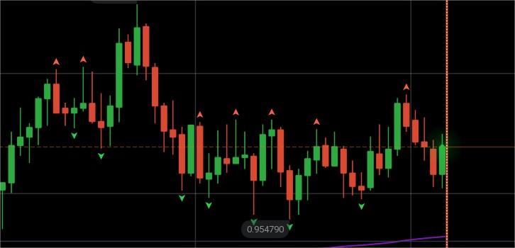 opção binária vermelha tese de investimento em dinheiro bitcoin