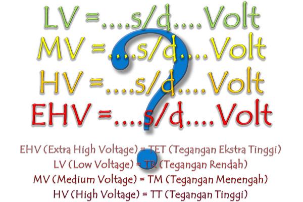 Mungkin sebagian dari anda pernah mendengar istilah Klasifikasi Besar Tegangan Listrik Berapa besar Tegangan LV (Rendah), MV (menengah), HV (Tinggi) dan EHV (Ekstra Tinggi)