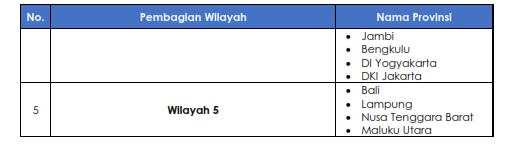 Pembagian Wilayah Seleksi Calon Asesor Tahap 3 Tahun 2019