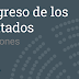 Moción de censura de Vox contra el Gobierno presidido por Pedro Sánchez
