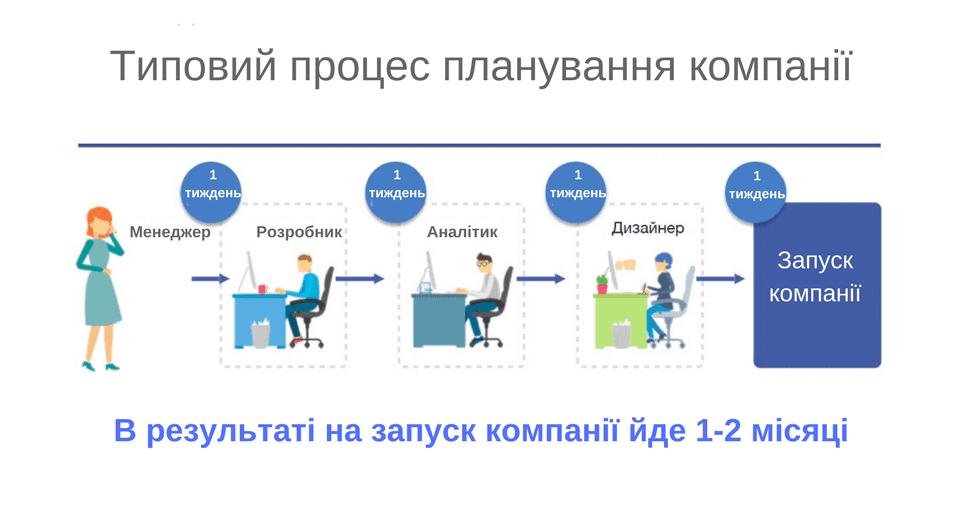 дані_про_клієнтів