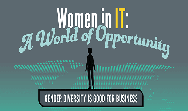 Women In IT: A World Of Opportunity #infographic