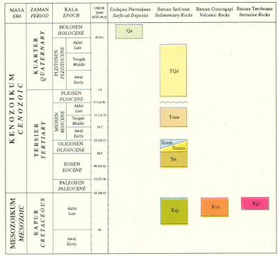 Satuan Peta Geologi Lembar Buntok, Kalimantan