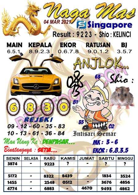 Syair Sgp Nagamas Kamis 04 Maret 2021