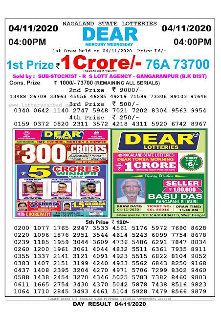 Lottery Sambad 04-11-2020, Lottery Sambad 4 pm results, Nagaland Lottery Results, Lottery Sambad Today Results Live, Day results