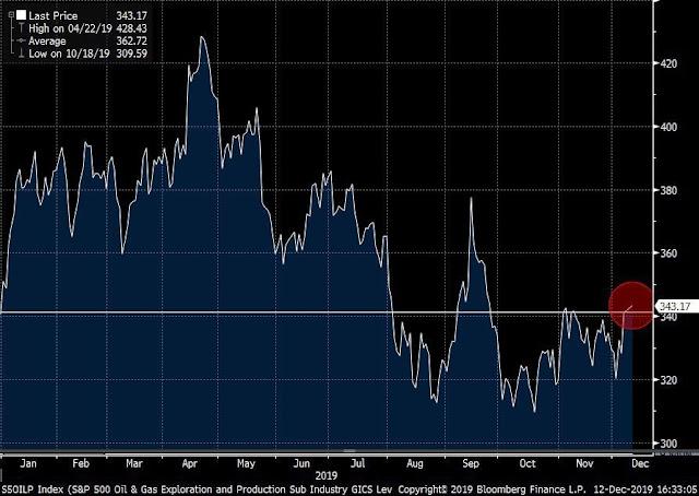 Индекс РТС вырос с начала года на 40% (в долларах)