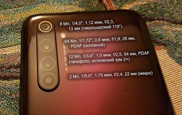Камеры в Realme 6 Pro