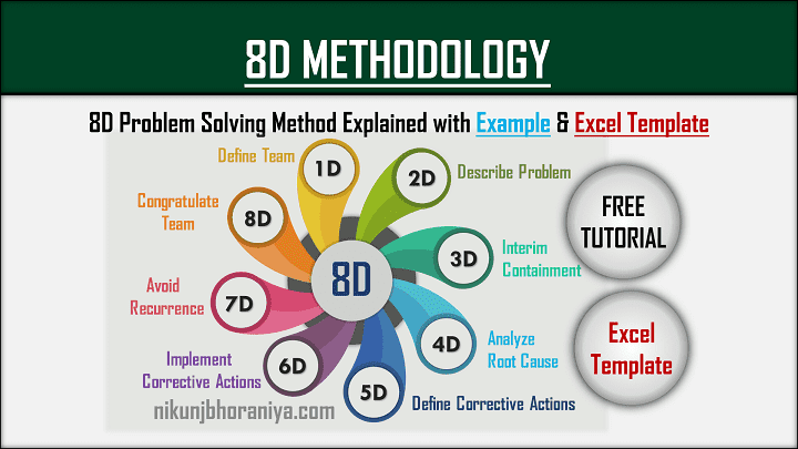 8D Methodology Problem Solving Method Example Excel