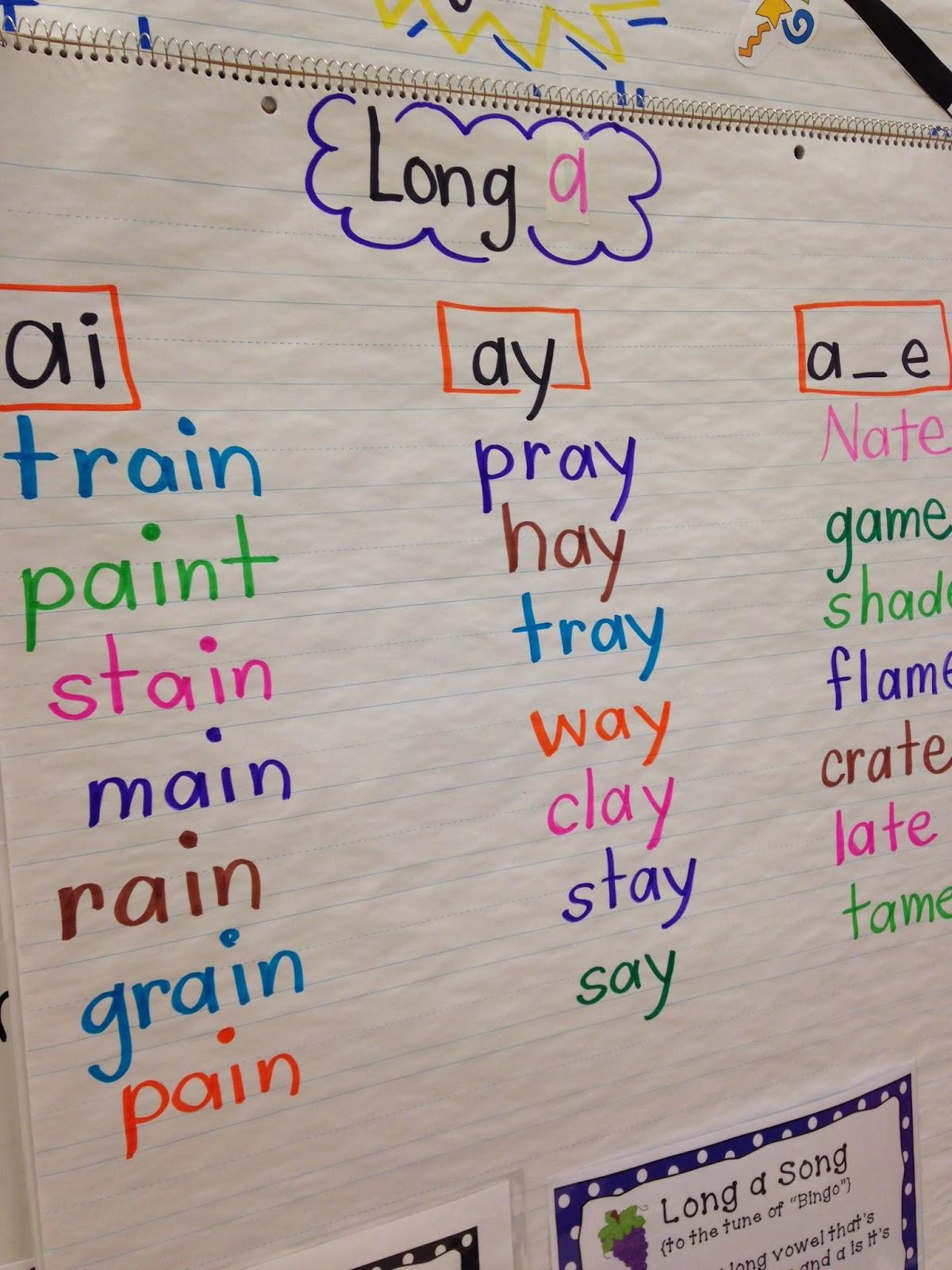 Mrs Wheeler S First Grade Tidbits Vowel Teams