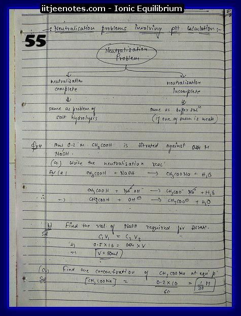 ionic equilibrium chemistry7