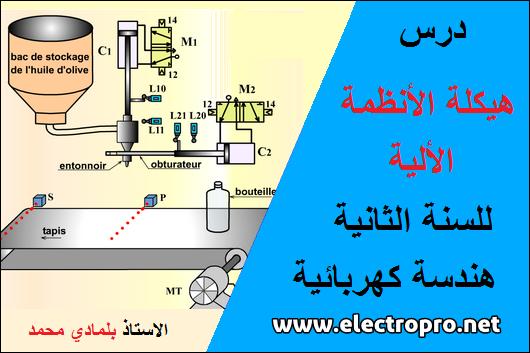 درس هيكلة الانظمة الالية للسنة الثانية تقني رياضي هندسة كهربائية