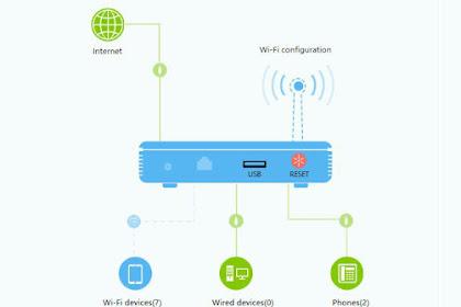 Cara Melihat Device yang Terkoneksi ke Wifi Indihome Terbaru