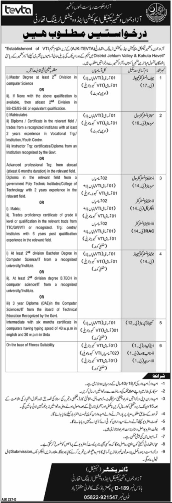 Latest Jobs in Ajk Tevta Jan 2020