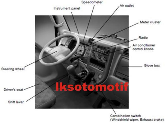 nama - nama komponen interiorr truk