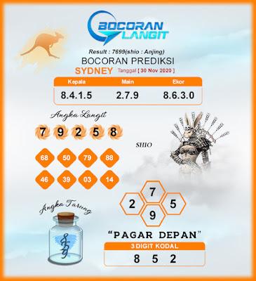 Bocoran Syair Sydney 30 November 2020