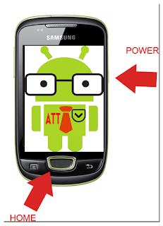 How to Root Galaxy Mini Gingerbread 2.3.4