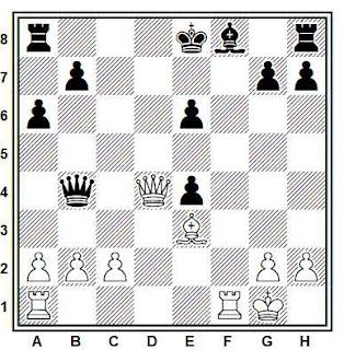 Posición de la partida de ajedrez Bobby Fischer - Peter Dely (Skopje, 1967)