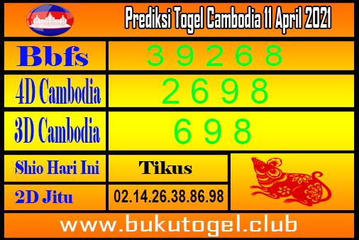 Prakiraan untuk Kamboja 11 April 2021
