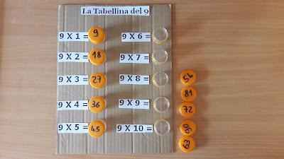 imparare le tabelline http://www.mammecomeme.com/