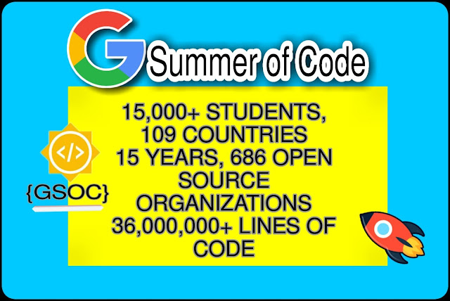 What is Google SuAmer of Code Competition 2020 {GSOC}