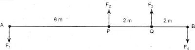 resultan, penjumlahan dan selisih kedua vektor
