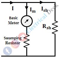 Extension of Range of Ammeter