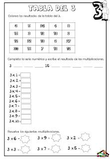 Tablas de multiplicar del 1 al 10
