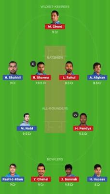 AFGH vs IND Dream 11 Team | IND vs AFGH