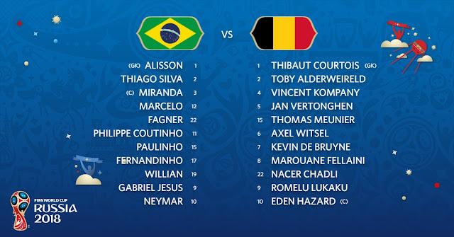 Starting Line up: Brazil vs Belgium (Live Stream)