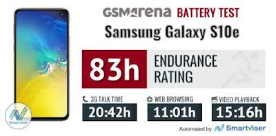 Spesifikasi Baterai Samsung Galaxy S10e by GSMARENA