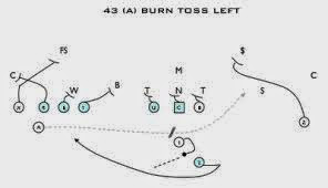 A-11 Offense Comments