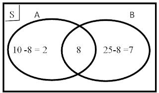 PAS Matematika Kelas 7