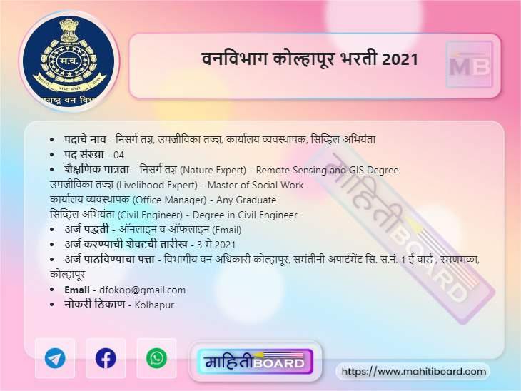 Maha Forest Kolhapur Recruitment 2021