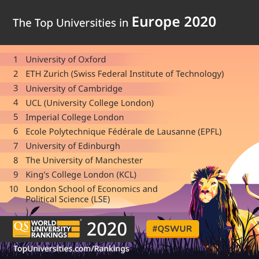 Best University Websites 2020 Latest: Top 10 Universities In Europe And Brief History And