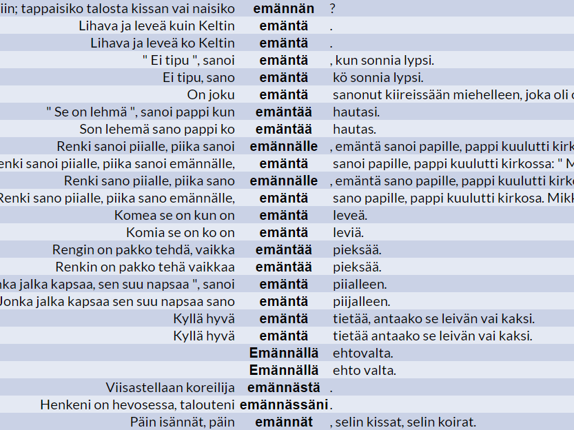 dddda7cd9b4 Englannin sanalista - English Word List | Oppitori - JAA somessa
