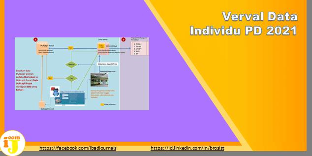 Verval Data Individu PD 2021