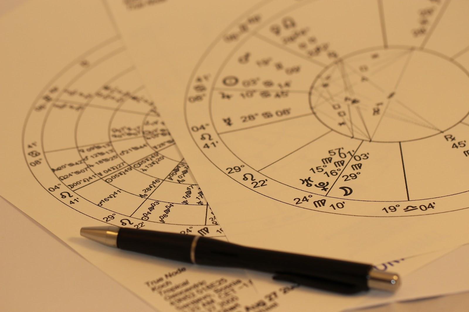 Wakacyjny horoskop