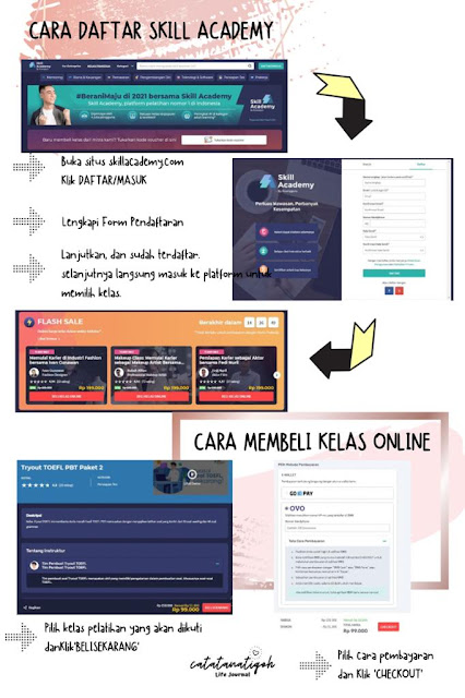Cara Daftar dan Ikut Kelas Online Skill Academy